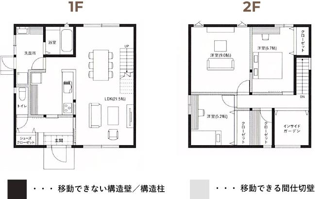 スケルトンインフィル空間での暮らし方 イメージ
